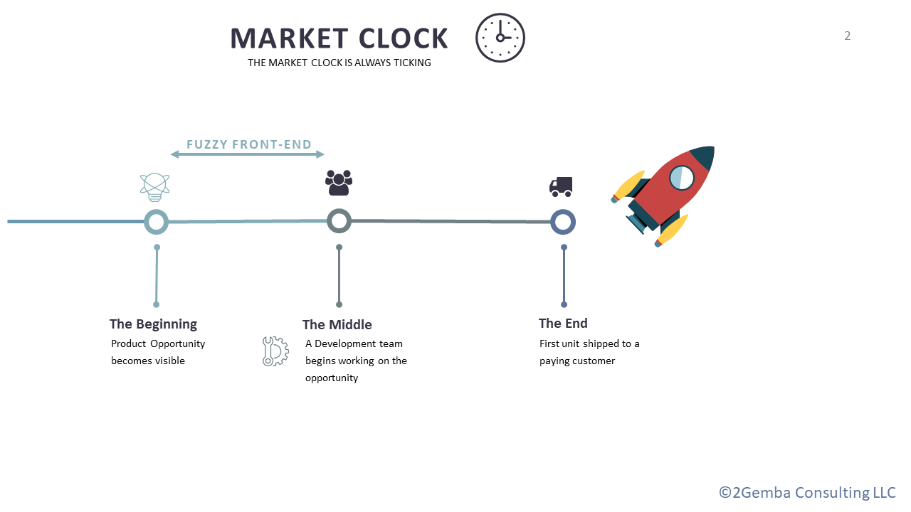 fuzzy front end new product development and market clock